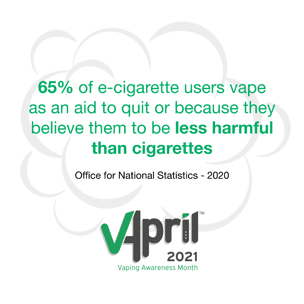 Vapril 2021 65% of cigarette users vape as an aid to quitting