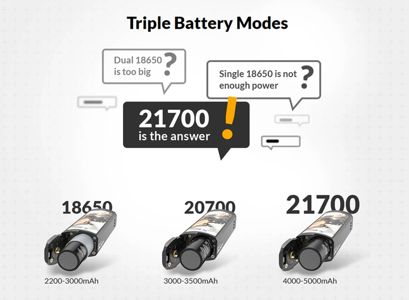OXVA Velocity battery