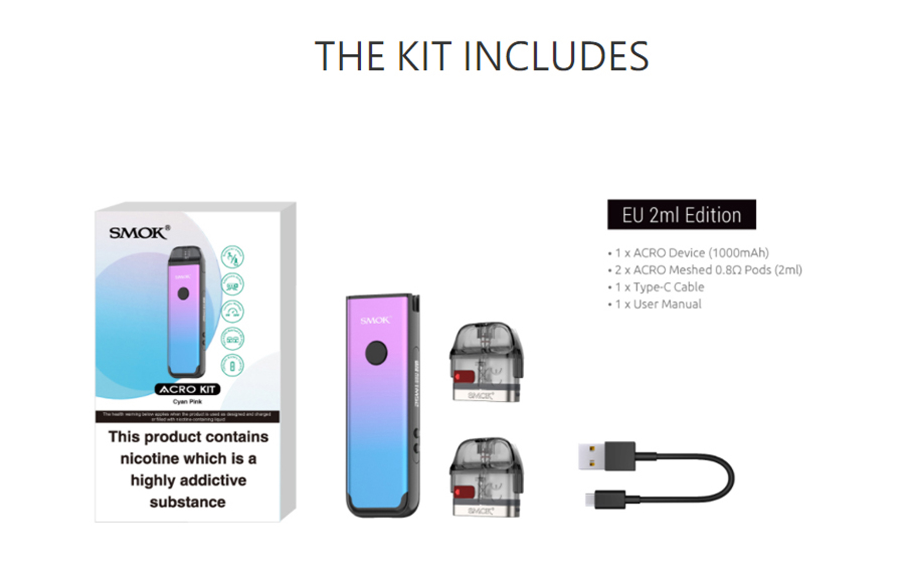 kit includes