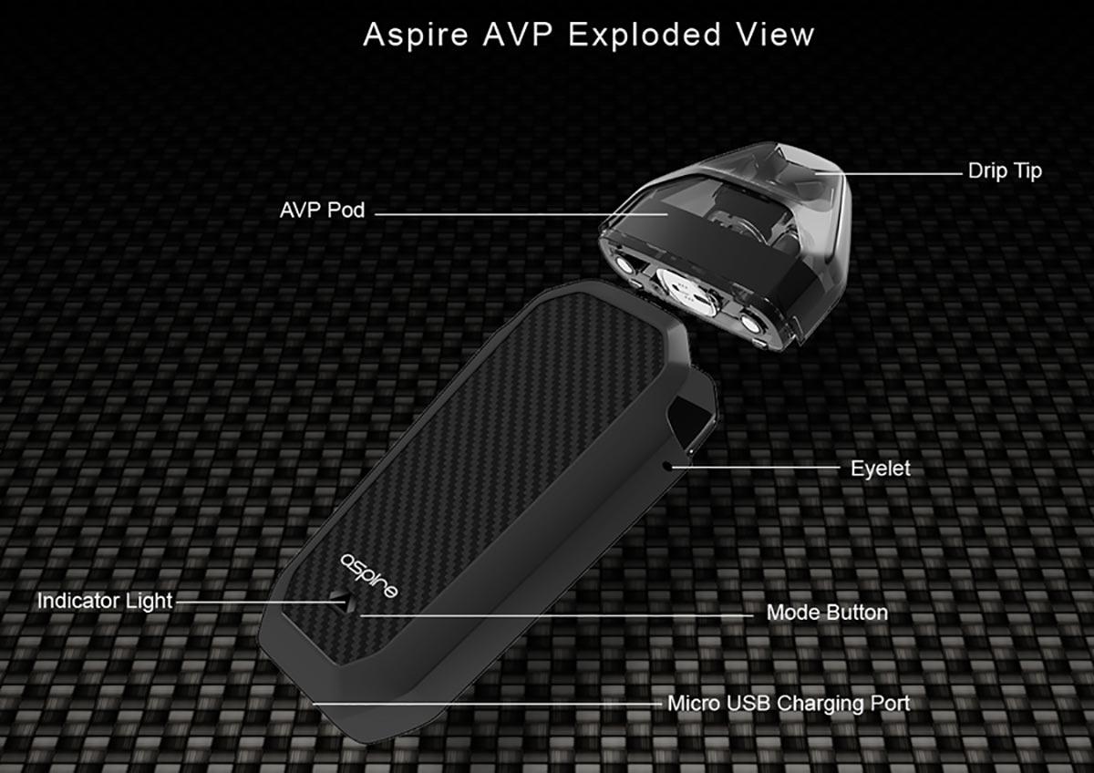 Aspire AVP Exploded View