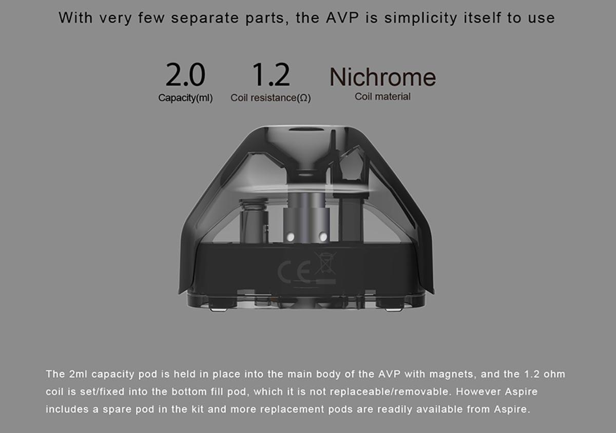 Aspire AVP technology