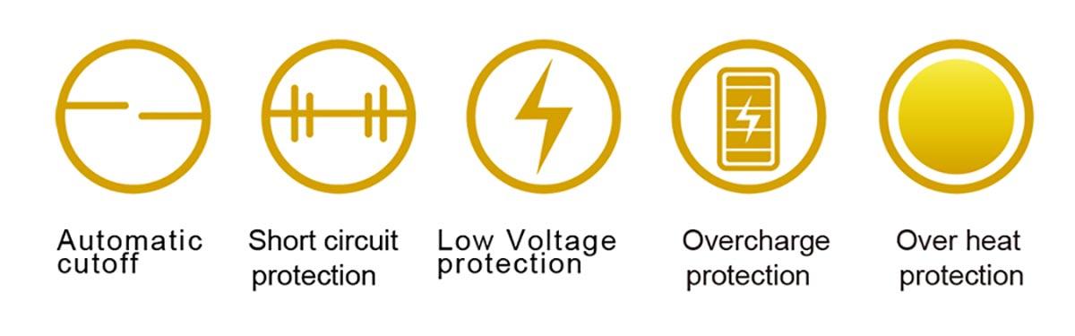 Aspire AVP features
