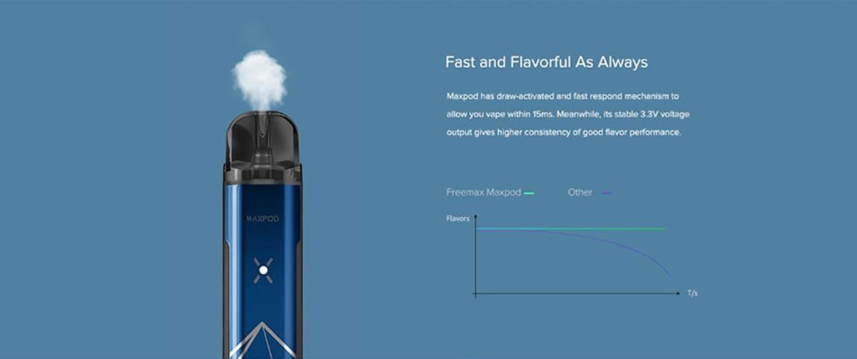 Freemax MaxPod fast & flavoursome